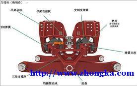 济南中国重汽瀚瑞森橡胶悬架配件总成价格