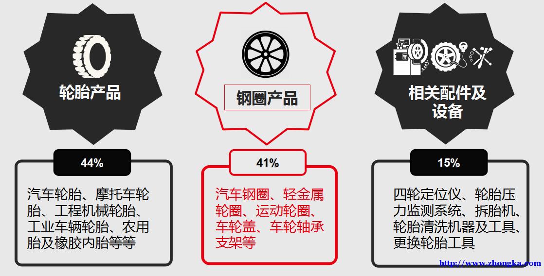 2018年第十六届中国国际轮胎博览会